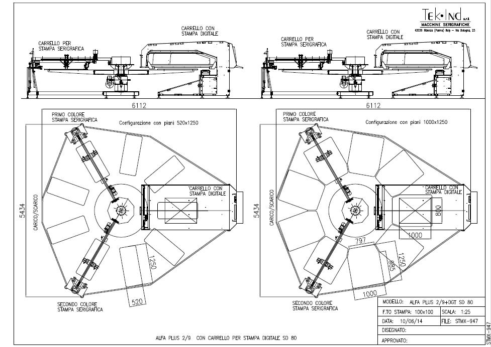 Alfa-plus-2-9-100x100Digitale-80x100-1